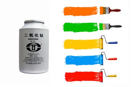 金红石型钛白粉(YR-803)
